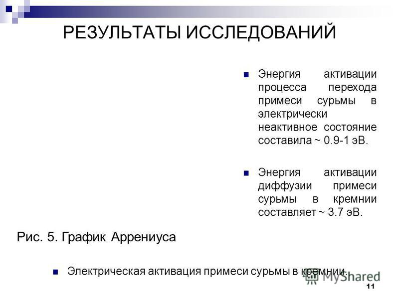 11 РЕЗУЛЬТАТЫ ИССЛЕДОВАНИЙ Электрическая активация примеси сурьмы в кремнии. Рис. 5. График Аррениуса Энергия активации процесса перехода примеси сурьмы в электрически неактивное состояние составила ~ 0.9-1 эВ. Энергия активации диффузии примеси сурь