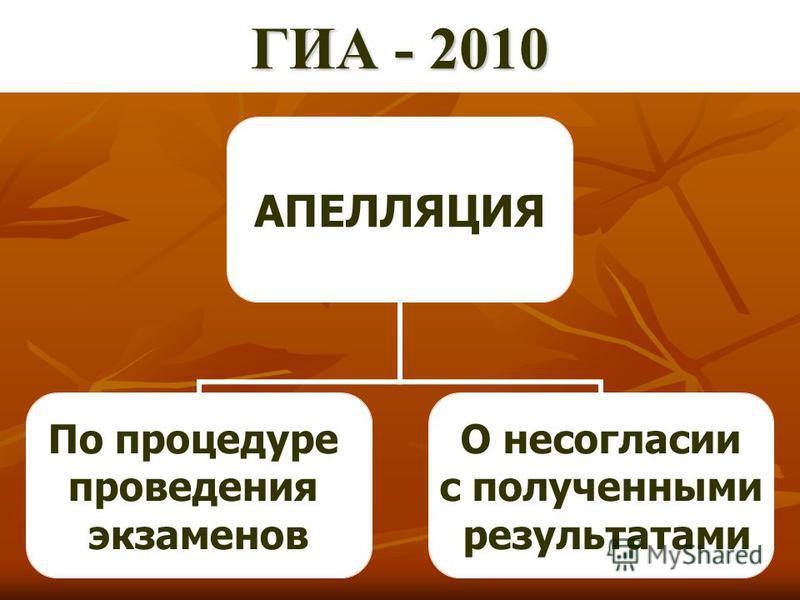 ЕГЭ-2009 АПЕЛЛЯЦИЯ По процедуре проведения экзаменов О несогласии с полученными результатами ГИА - 2010