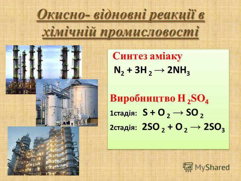 Синтез аміаку N 2 + 3H 2 2NH 3 Виробництво Н 2 SO 4 1стадія: S + O 2 SO 2 2стадія: 2SO 2 + O 2 2SO 3 Синтез аміаку N 2 + 3H 2 2NH 3 Виробництво Н 2 SO 4 1стадія: S + O 2 SO 2 2стадія: 2SO 2 + O 2 2SO 3