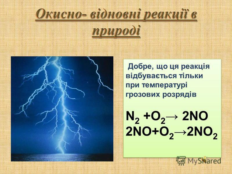 Добре, що ця реакція відбувається тільки при температурі грозових розрядів N 2 +O 2 2NO 2NO+O 22NO 2 Добре, що ця реакція відбувається тільки при температурі грозових розрядів N 2 +O 2 2NO 2NO+O 22NO 2