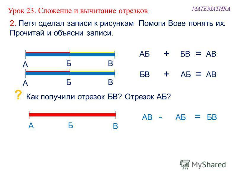 ? Как получили отрезок БВ? Отрезок АБ? МАТЕМАТИКА Урок 23. Сложение и вычитание отрезков Б В А АВАББВ - = 2. Петя сделал записи к рисункам Помоги Вове понять их. Прочитай и объясни записи. АВАББВ =+ АВАББВ =+ А БВ А БВ