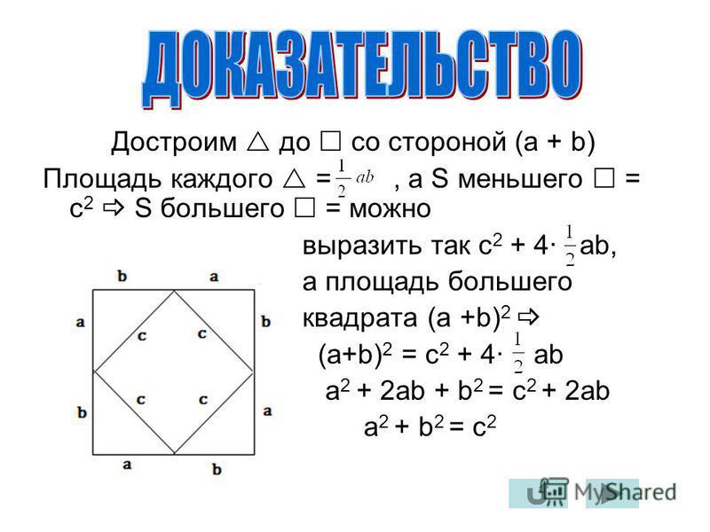 Достроим до со стороной (a + b) Площадь каждого =, а S меньшего = с 2 S большего = можно выразить так с 2 + 4· ab, а площадь большего квадрата (a +b) 2 (a+b) 2 = с 2 + 4· ab a 2 + 2ab + b 2 = c 2 + 2ab a 2 + b 2 = c 2