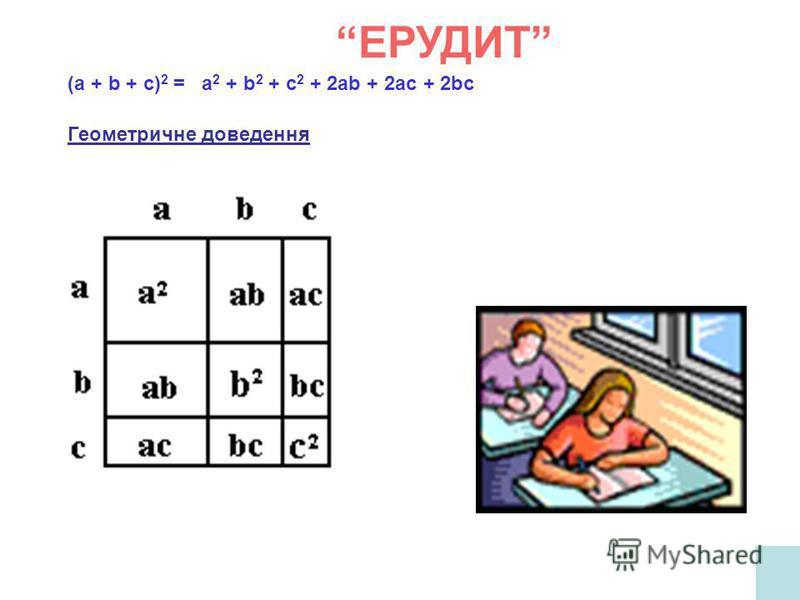 (а + b + с) 2 = а 2 + b 2 + с 2 + 2аb + 2ас + 2bс Геометричне доведення ЕРУДИТ