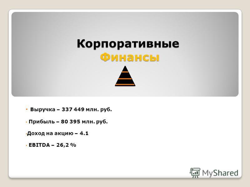 Корпоративные Финансы Финансы Выручка – 337 449 млн. руб. Прибыль – 80 395 млн. руб. Доход на акцию – 4.1 EBITDA – 26,2 %