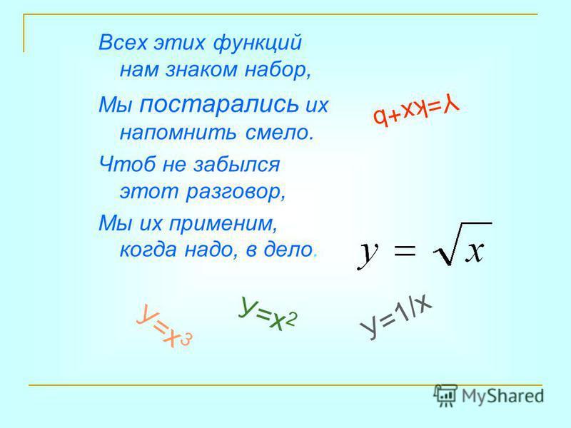 Всех этих функций нам знаком набор, Мы постарались их напомнить смело. Чтоб не забылся этот разговор, Мы их применим, когда надо, в дело. Y=kx+b У=х 2 У=х 3 У=1/х