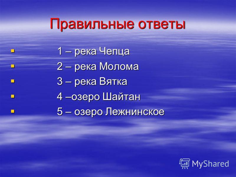 Правильные ответы 1 – река Чепца 1 – река Чепца 2 – река Молома 2 – река Молома 3 – река Вятка 3 – река Вятка 4 –озеро Шайтан 4 –озеро Шайтан 5 – озеро Лежнинское 5 – озеро Лежнинское