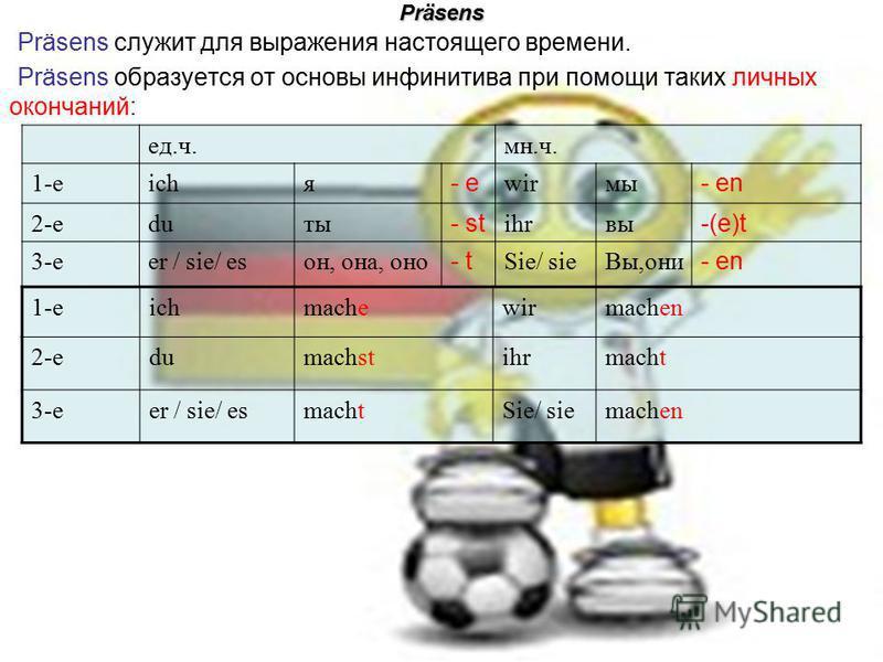 Präsens Präsens служит для выражения настоящего времени. Präsens образуется от основы инфинитива при помощи таких личных окончаний: ед.ч.мн.ч. 1-еichя - e wirмы - en 2-еduты - st ihrвы -(e)t 3-еer / sie/ esон, она, оно - t Sie/ sie Вы,они - en 1-еich