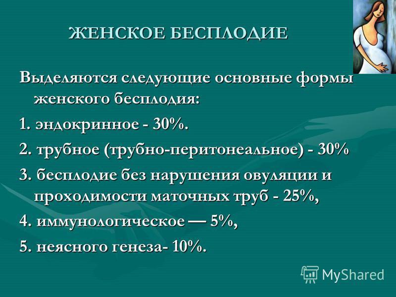 ЖЕНСКОЕ БЕСПЛОДИЕ Выделяются следующие основные формы женского бесплодия: 1. эндокринное - 30%. 2. трубное (трубно-перитонеальное) - 30% 3. бесплодие без нарушения овуляции и проходимости маточных труб - 25%, 4. иммунологическое 5%, 5. неясного генез