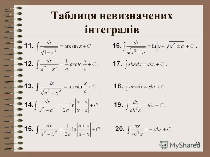 45 Таблиця невизначених інтегралів