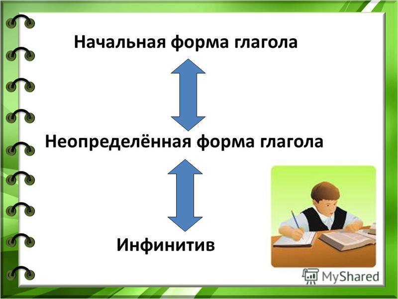 глагол часть речи что делает? что делают? действие изменяется по числам сказуемое по временам