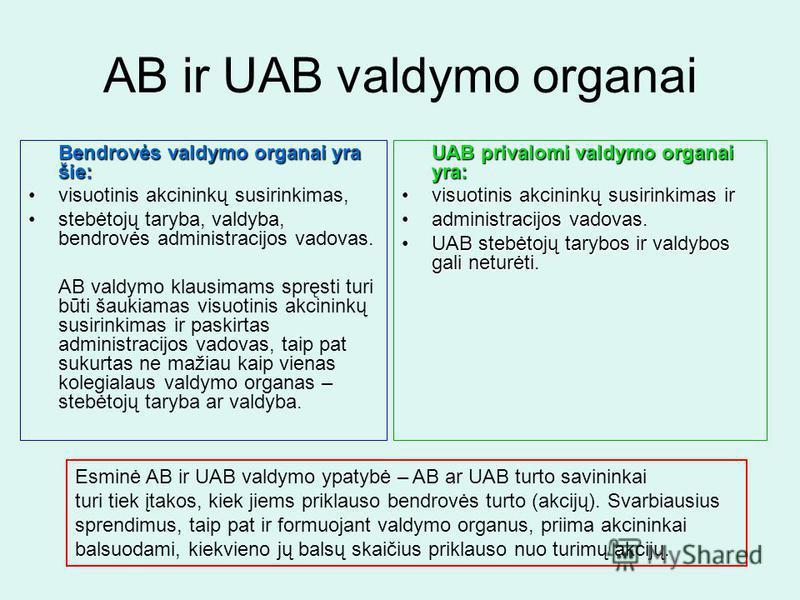 AB ir UAB valdymo organai Bendrovės valdymo organai yra šie: visuotinis akcininkų susirinkimas, stebėtojų taryba, valdyba, bendrovės administracijos vadovas. AB valdymo klausimams spręsti turi būti šaukiamas visuotinis akcininkų susirinkimas ir paski