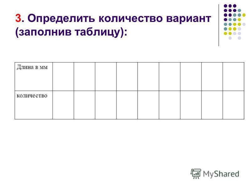 3. Определить количество вариант (заполнив таблицу): Длина в мм количество