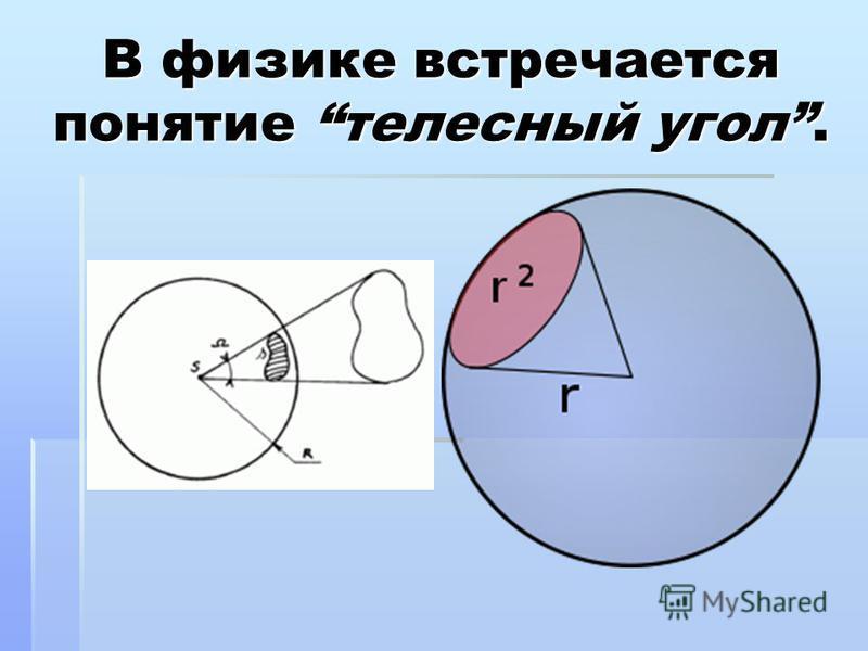 В физике встречается понятие телесный угол.