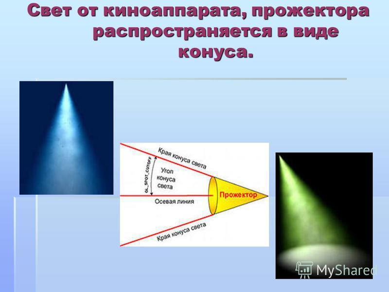 Свет от киноаппарата, прожектора распространяется в виде конуса.