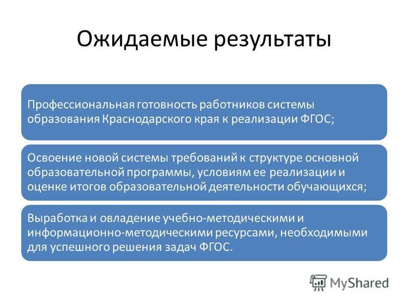 Ожидаемые результаты Профессиональная готовность работников системы образования Краснодарского края к реализации ФГОС; Освоение новой системы требований к структуре основной образовательной программы, условиям ее реализации и оценке итогов образовате