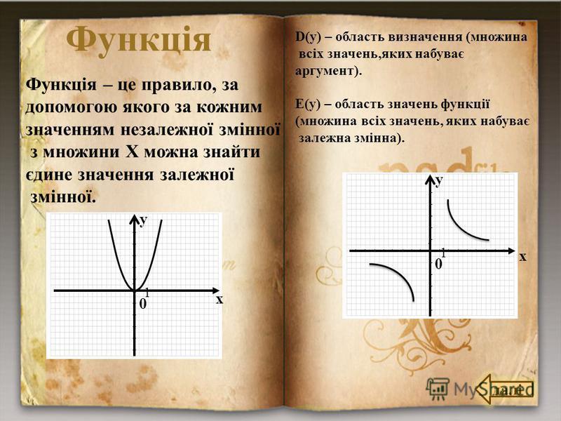 0 х у 1 1 0 х у 1 1 Функція Функція – це правило, за допомогою якого за кожним значенням незалежної змінної з множини Х можна знайти єдине значення залежної змінної. D(y) – область визначення (множина всіх значень,яких набуває аргумент). Е(у) – облас