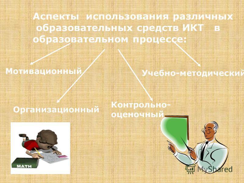 Современные образовательные технологии деятельностного типа: -проблемно – дилогическая технология; -технология мини – исследования; -организация проектной деятельности; -оценивания образовательных достижений, (учебных успехов); -ИКТ – технологию.