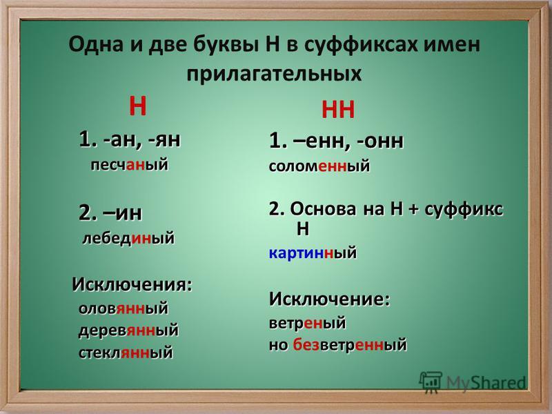 Одна и две буквы Н в суффиксах имен прилагательных Н 1. -ан, -ян 1. -ан, -ян песчый песчаный 2. –ин 2. –ин лебедей лебединый Исключения: Исключения: еловый оловянный деревянный деревянный стеклянный стеклянный НН 1. –енн, -онн соломый соломенный 2. О