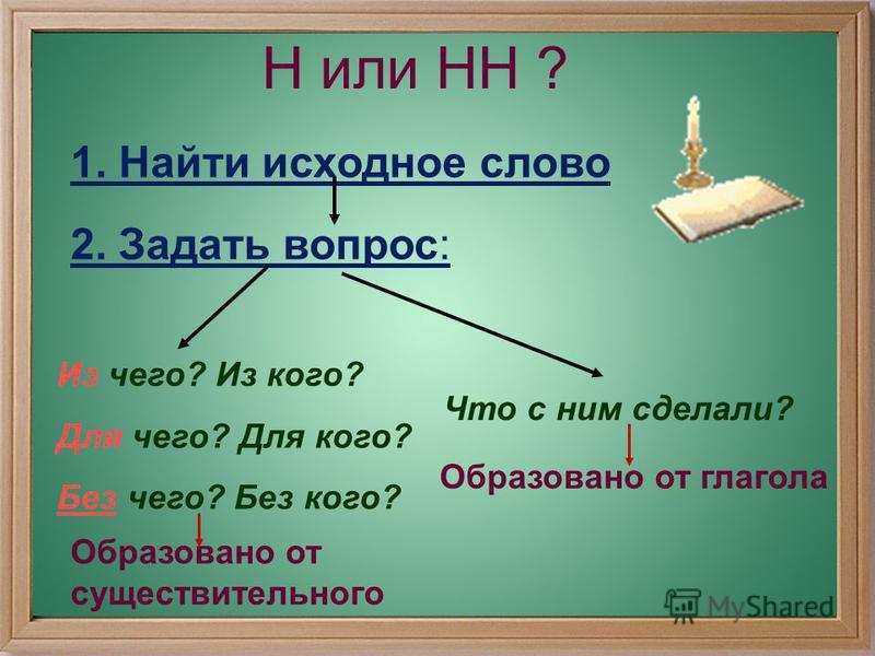 Н или НН ? 1. Найти исходное слово 2. Задать вопрос: Из чего? Из кого? Для чего? Для кого? Без чего? Без кого? Что с ним сделали? Образовано от существительного Образовано от глагола