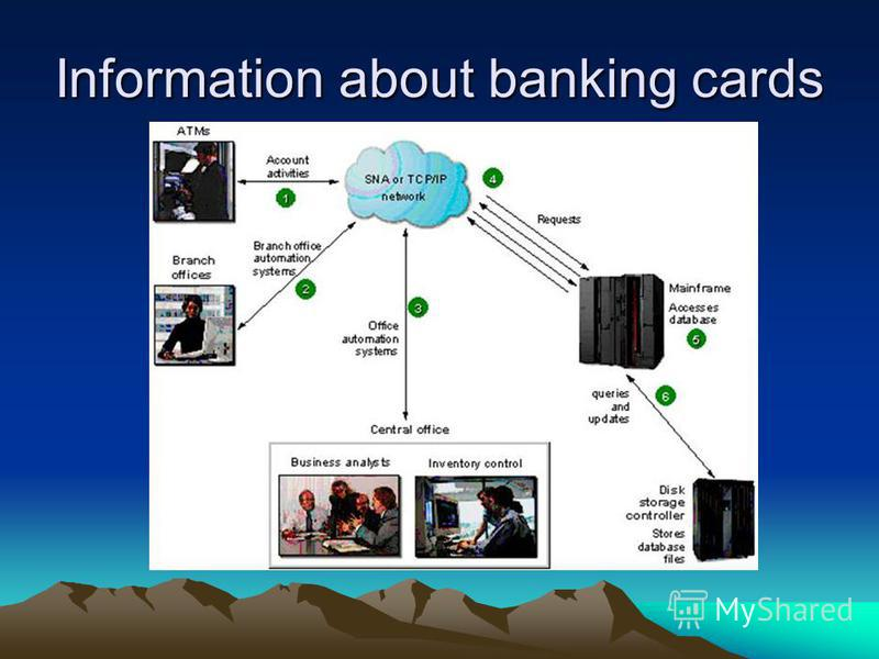 Information about banking cards