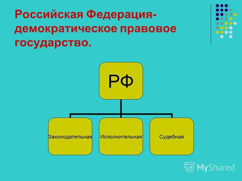 Российская Федерация- демократическое правовое государство. РФ Законодательная ИсполнительнаяСудебная