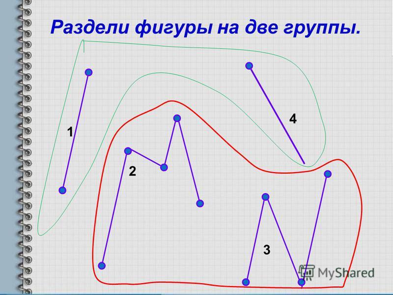 Раздели фигуры на две группы. 1 3 2 4