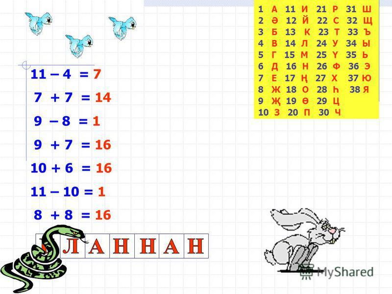 1 А 11 И 21 Р 31 Ш 2 Ә 12 Й 22 С 32 Щ 3 Б 13 К 23 Т 33 Ъ 4 В 14 Л 24 У 34 Ы 5 Г 15 М 25 Ү 35 Ь 6 Д 16 Н 26 Ф 36 Э 7 Е 17 Ң 27 Х 37 Ю 8 Ж 18 О 28 Һ 38 Я 9 Җ 19 Ө 29 Ц 10 З 20 П 30 Ч 11 – 4 = 7 7 + 7 = 14 9 – 8 = 1 9 + 7 = 16 10 + 6 = 16 11 – 10 = 1 8