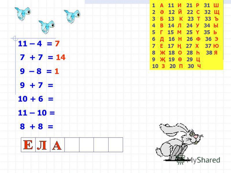 1 А 11 И 21 Р 31 Ш 2 Ә 12 Й 22 С 32 Щ 3 Б 13 К 23 Т 33 Ъ 4 В 14 Л 24 У 34 Ы 5 Г 15 М 25 Ү 35 Ь 6 Д 16 Н 26 Ф 36 Э 7 Е 17 Ң 27 Х 37 Ю 8 Ж 18 О 28 Һ 38 Я 9 Җ 19 Ө 29 Ц 10 З 20 П 30 Ч 11 – 4 = 7 7 + 7 = 14 9 – 8 = 9 + 7 = 10 + 6 = 11 – 10 = 8 + 8 =