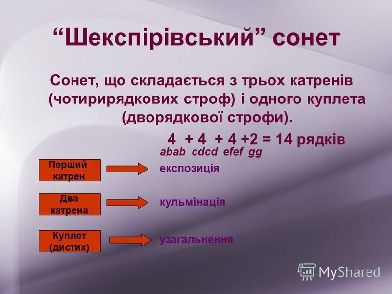Шекспірівський сонет Сонет, що складається з трьох катренів (чотирирядкових строф) і одного куплета (дворядкової строфи). 4 + 4 + 4 +2 = 14 рядків Перший катрен експозиція Два катрена Куплет (дистих) кульмінація узагальнення abab cdcd efef gg