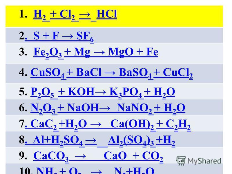 1. H 2 + Cl 2 HClH 2 + Cl 2 HCl 2. S + F SF 6. S + F SF 6 3. Fe 2 O 3 + Mg MgO + FeFe 2 O 3 + Mg MgO + Fe 4. CuSO 4 + BaCl BaSO 4 + CuCl 2CuSO 4 + BaCl BaSO 4 + CuCl 2 5. P 2 O 5 + KOH K 3 PO 4 + H 2 OP 2 O 5 + KOH K 3 PO 4 + H 2 O 6. N 2 O 3 + NaOH
