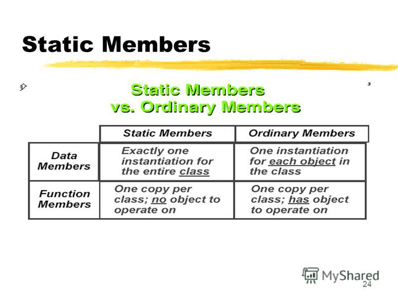 24 Static Members