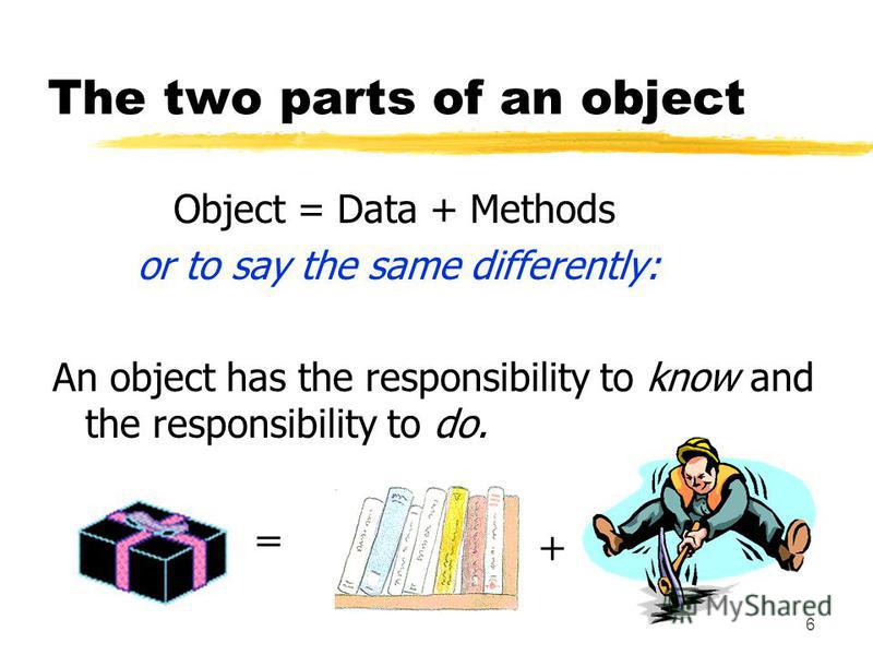 6 The two parts of an object Object = Data + Methods or to say the same differently: An object has the responsibility to know and the responsibility to do. = +