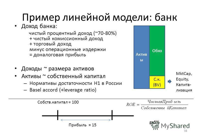 16 Пример линейной модели: банк Доход банка: чистый процентный доход (~70-80%) + чистый комиссионный доход + торговый доход минус операционные издержки = доналоговая прибыль Доходы ~ размера активов Активы ~ собственный капитал – Нормативы достаточно