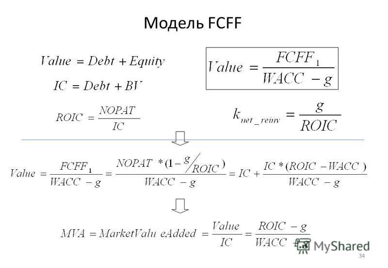 34 Модель FCFF 34