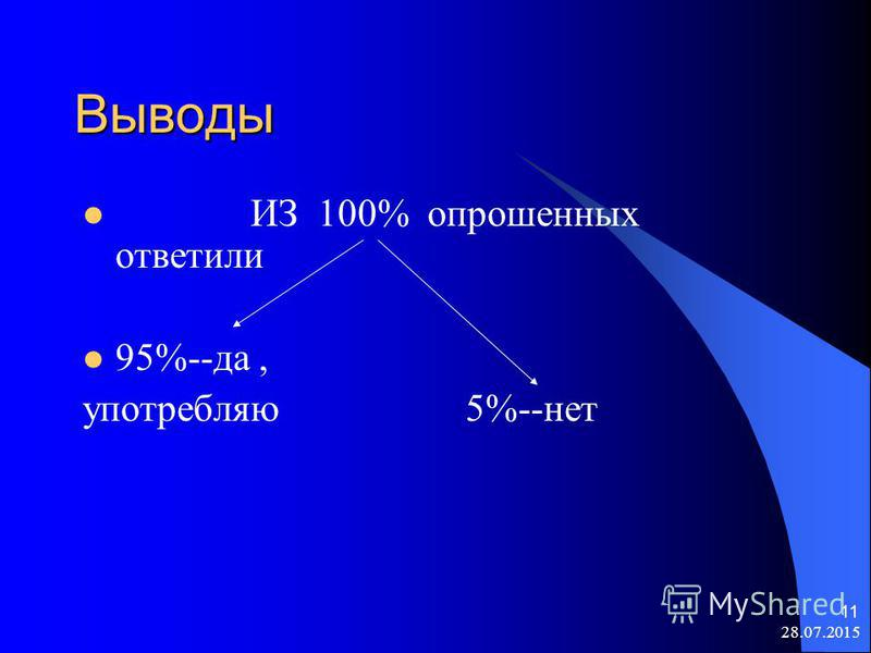 28.07.2015 11 Выводы ИЗ 100% опрошенных ответили 95%--да, употребляю 5%--нет