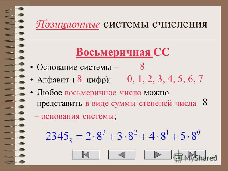 Позиционные системы счисления Восьмеричная СС Основание системы – Алфавит ( цифр): Любое восьмеричное число можно представить в виде суммы степеней числа – основания системы; 8 0, 1, 2, 3, 4, 5, 6, 78 8 14
