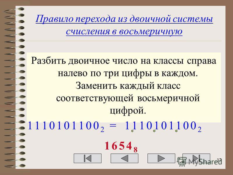 Правило перехода из двоичной системы счисления в восьмеричную Разбить двоичное число на классы справа налево по три цифры в каждом. Заменить каждый класс соответствующей восьмеричной цифрой. 1110110010 2 =1110110010 2 1654 8 37