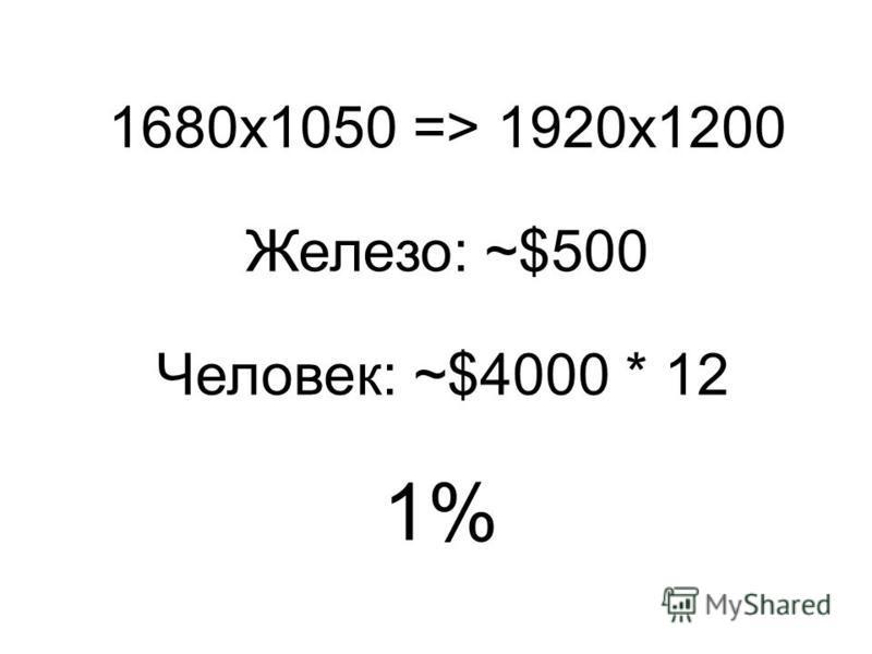 1680x1050 => 1920x1200 Железо: ~$500 Человек: ~$4000 * 12 1%