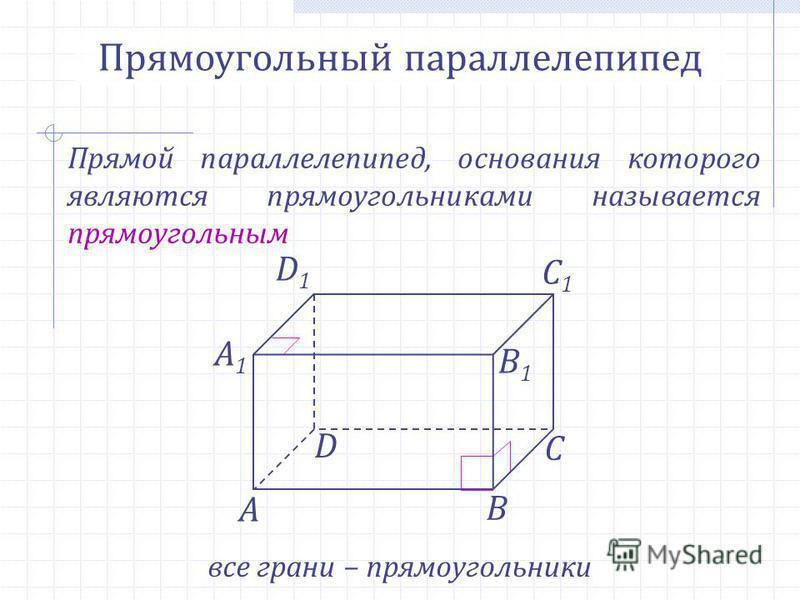 Прямоугольный параллелепипед Прямой параллелепипед, основания которого являются прямоугольниками называется прямоугольным все грани – прямоугольники А В С А1А1 D D1D1 B1B1 C1C1