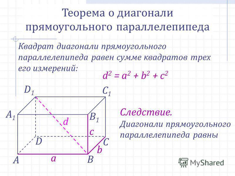 Теорема о диагонали прямоугольного параллелепипеда Квадрат диагонали прямоугольного параллелепипеда равен сумме квадратов трех его измерений: d 2 = a 2 + b 2 + c 2 А В С А1А1 D D1D1 B1B1 C1C1 a b c d Следствие. Диагонали прямоугольного параллелепипед