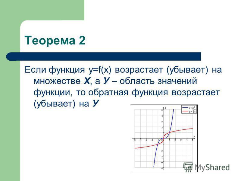 Теорема 2 Если функция у=f(x) возрастает (убывает) на множестве Х, а У – область значений функции, то обратная функция возрастает (убывает) на У