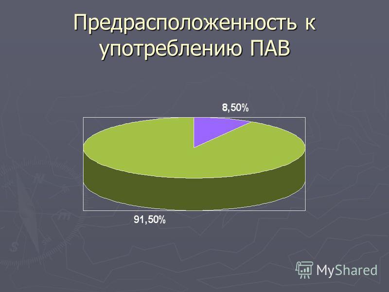 Предрасположенность к употреблению ПАВ