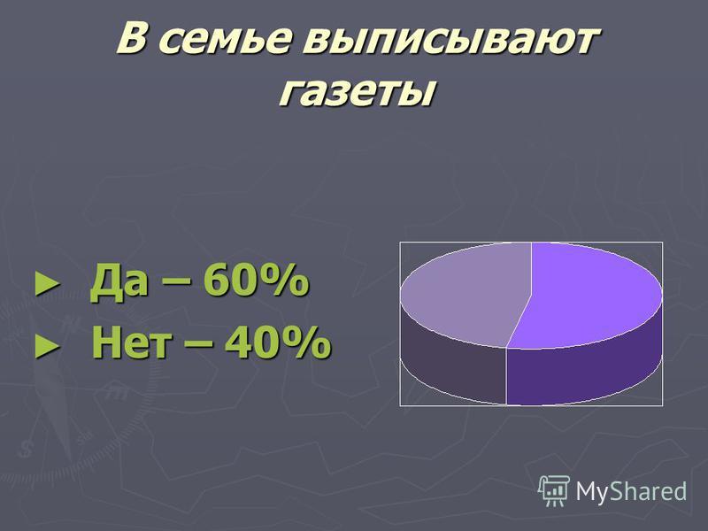 В семье выписывают газеты Да – 60% Да – 60% Нет – 40% Нет – 40%