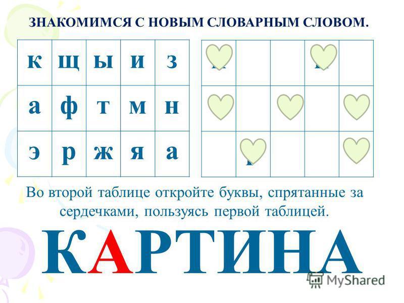 ЗНАКОМИМСЯ С НОВЫМ СЛОВАРНЫМ СЛОВОМ. кщыиз афтмн эржяа ки атн ра Во второй таблице откройте буквы, спрятанные за сердечками, пользуясь первой таблицей. КАРТИНА