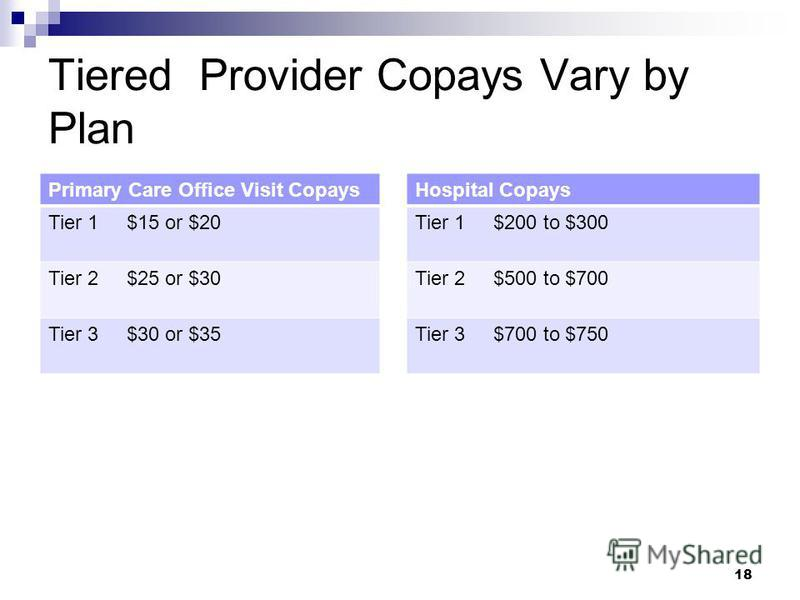Tiered Provider Copays Vary by Plan Primary Care Office Visit Copays Tier 1 $15 or $20 Tier 2 $25 or $30 Tier 3 $30 or $35 Hospital Copays Tier 1 $200 to $300 Tier 2 $500 to $700 Tier 3 $700 to $750 18