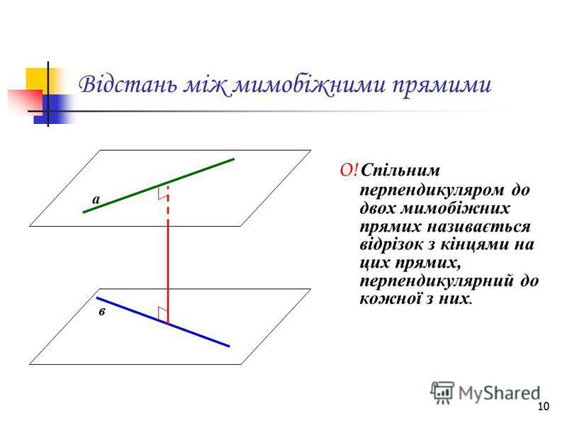 10 Відстань між мимобіжними прямими О! Спільним перпендикуляром до двох мимобіжних прямих називається відрізок з кінцями на цих прямих, перпендикулярний до кожної з них. а в