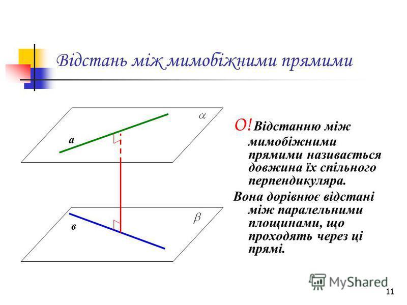 11 Відстань між мимобіжними прямими О! Відстанню між мимобіжними прямими називається довжина їх спільного перпендикуляра. Вона дорівнює відстані між паралельними площинами, що проходять через ці прямі. а в