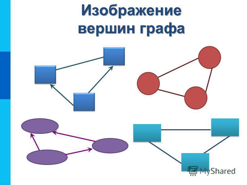 Изображение вершин графа