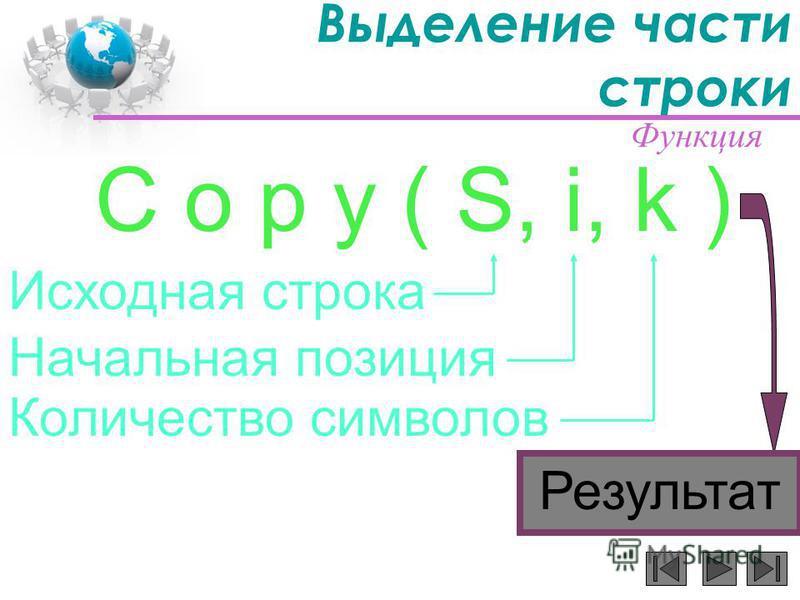 Выделение части строки Исходная строка Начальная позиция Количество символов C o p y ( S, i, k ) Результат Функция