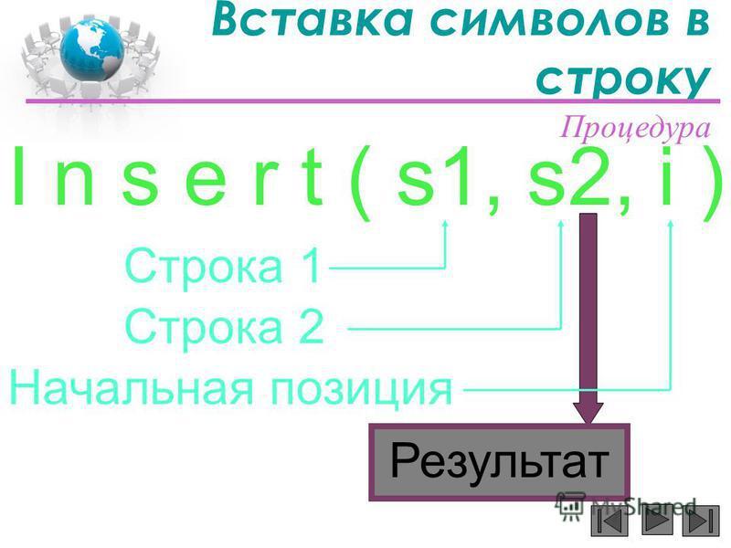 Вставка символов в строку Строка 1 Начальная позиция Строка 2 I n s e r t ( s1, s2, i ) Процедура Результат